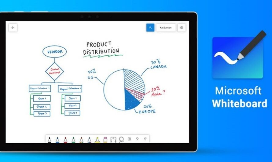 Microsoft Whiteboard sketch app is now available for android phones!